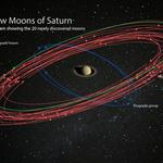 image for 'team-including-epss-proffesor-david-jewitt-discovers-additional-20-moons-saturn' item